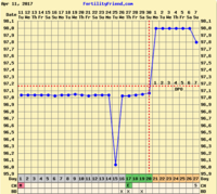 What did your implantation pain feel like? | Pregnancy Forum